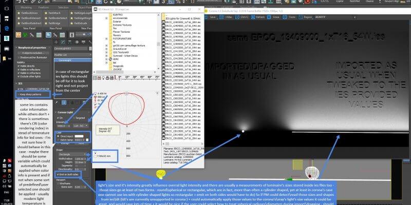 Ies photometric files